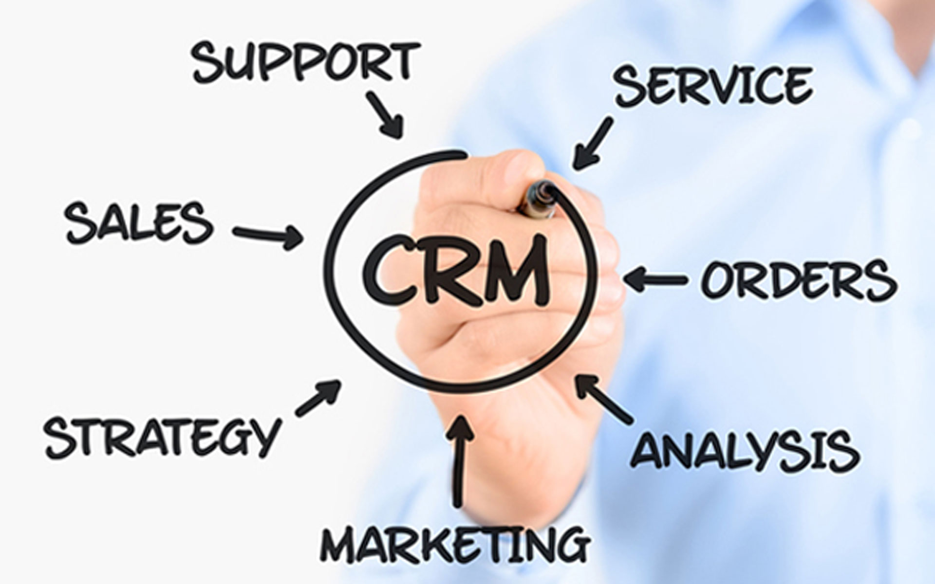 how does customer relationship management help